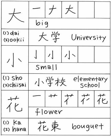 kanji lessons  japanese writing systems