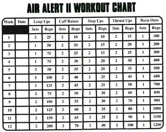 "Search Results for ""Air Alert Workout Chart"" – Calendar 2015"