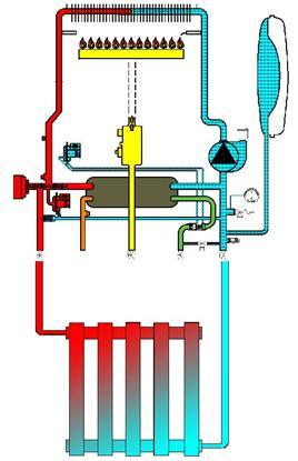 Premiscelazione manuale didattico for Temperatura acqua caldaia termosifoni
