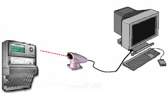 Между оптическими устройствами счетчика. и. Рисунок Б.1- Подключение счетчика к ПЭВМ по.  IrDA.