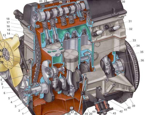 Двигатель ВАЗ 2101 1.