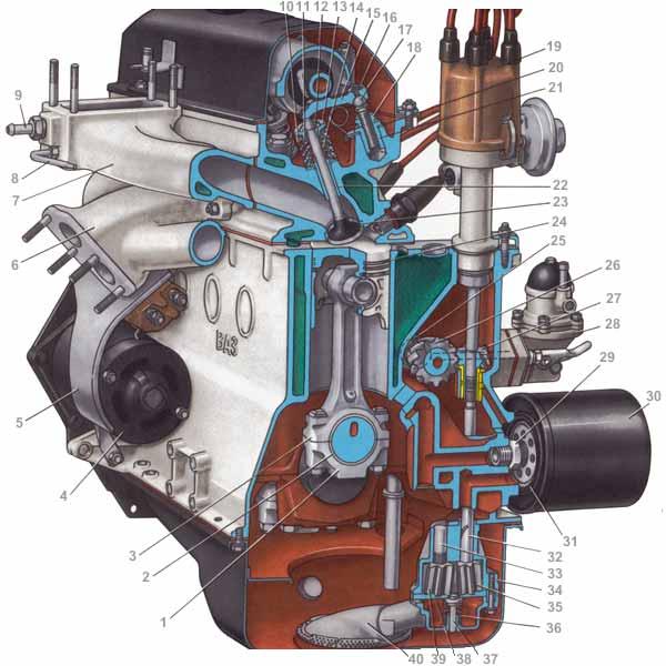 двигателя 2101