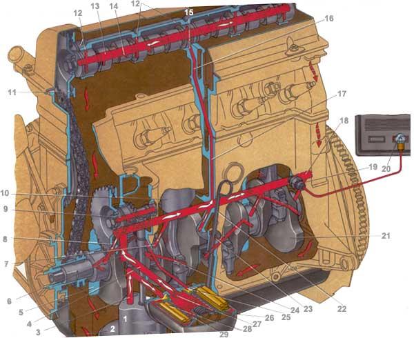 Смазочная система двигателя ВАЗ.  1. Масляный насос.  2. Маслозаборный патрубок.