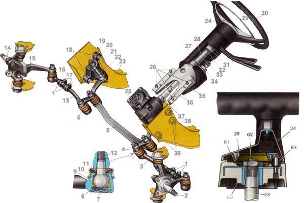 Рулевой механизм 1.