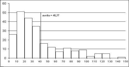 tensiune arteriala valori normale tabel