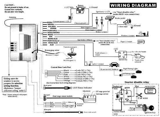 eaglemaster cl 5100t Audiovox Car Alarm Wiring Diagram nota toti jumperii sint din fabrica in pozitia implicita \