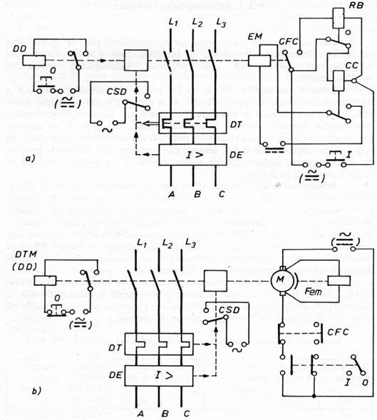 aparate de distributie in instalatiile electrice