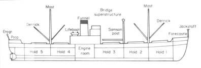 Hispaniola Ship Diagram besides Gear as well Ribera V also 24143 Mpiga moreover Hull. on parts of a cargo ship